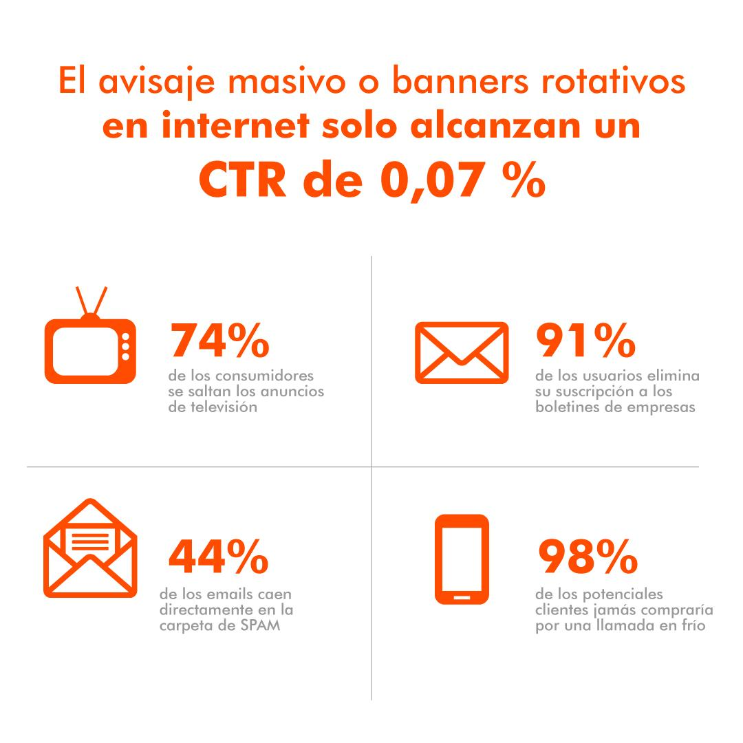 aumentar las ventas con Inbound Marketing