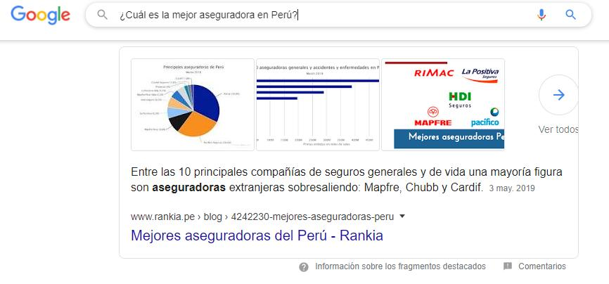 Featured Snippets tendencias seo para 2020