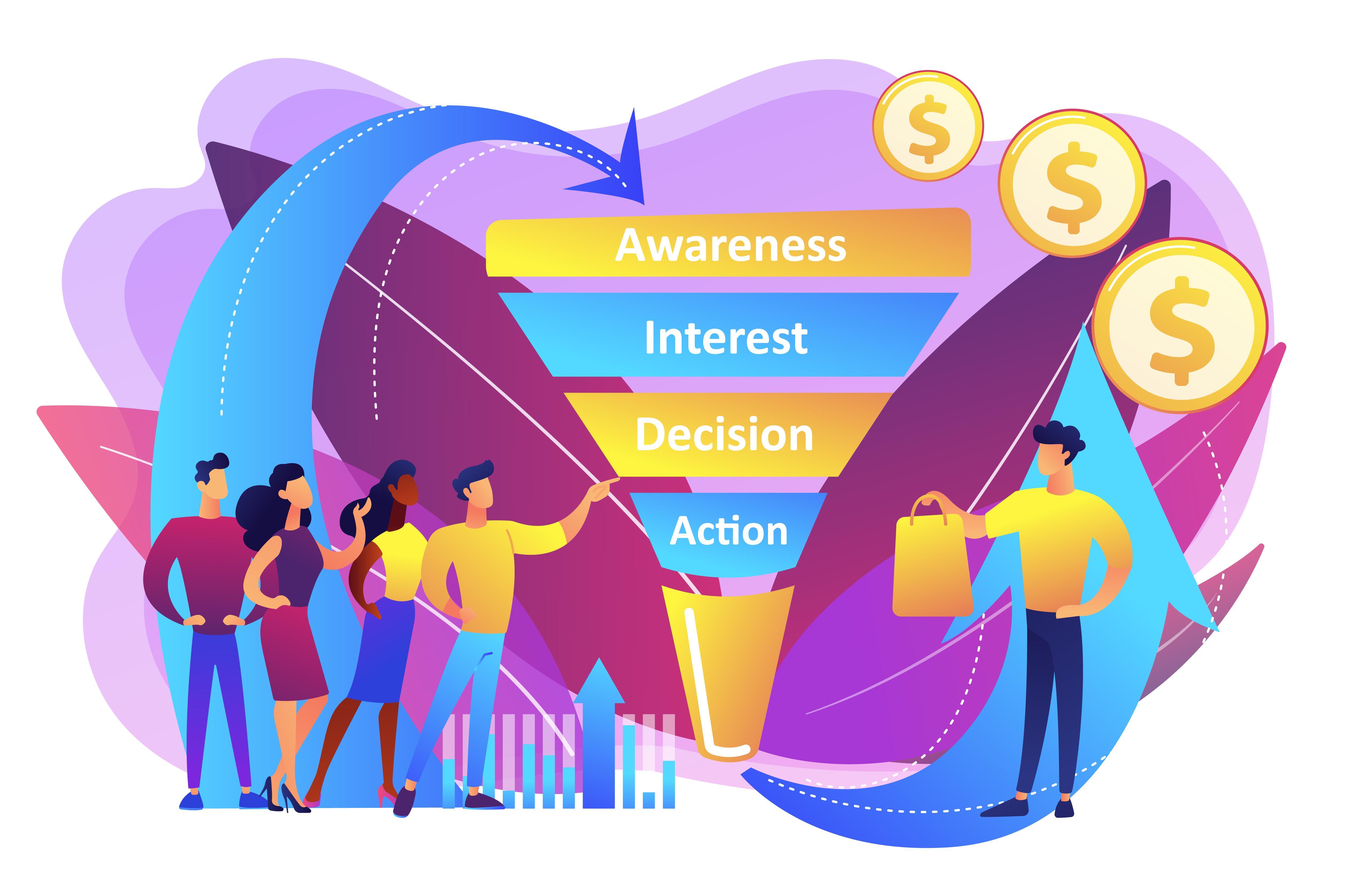 Lead Nurturing y Lead Scoring en Inbound Marketing