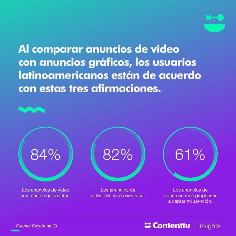 Agencia Inbound Marketing