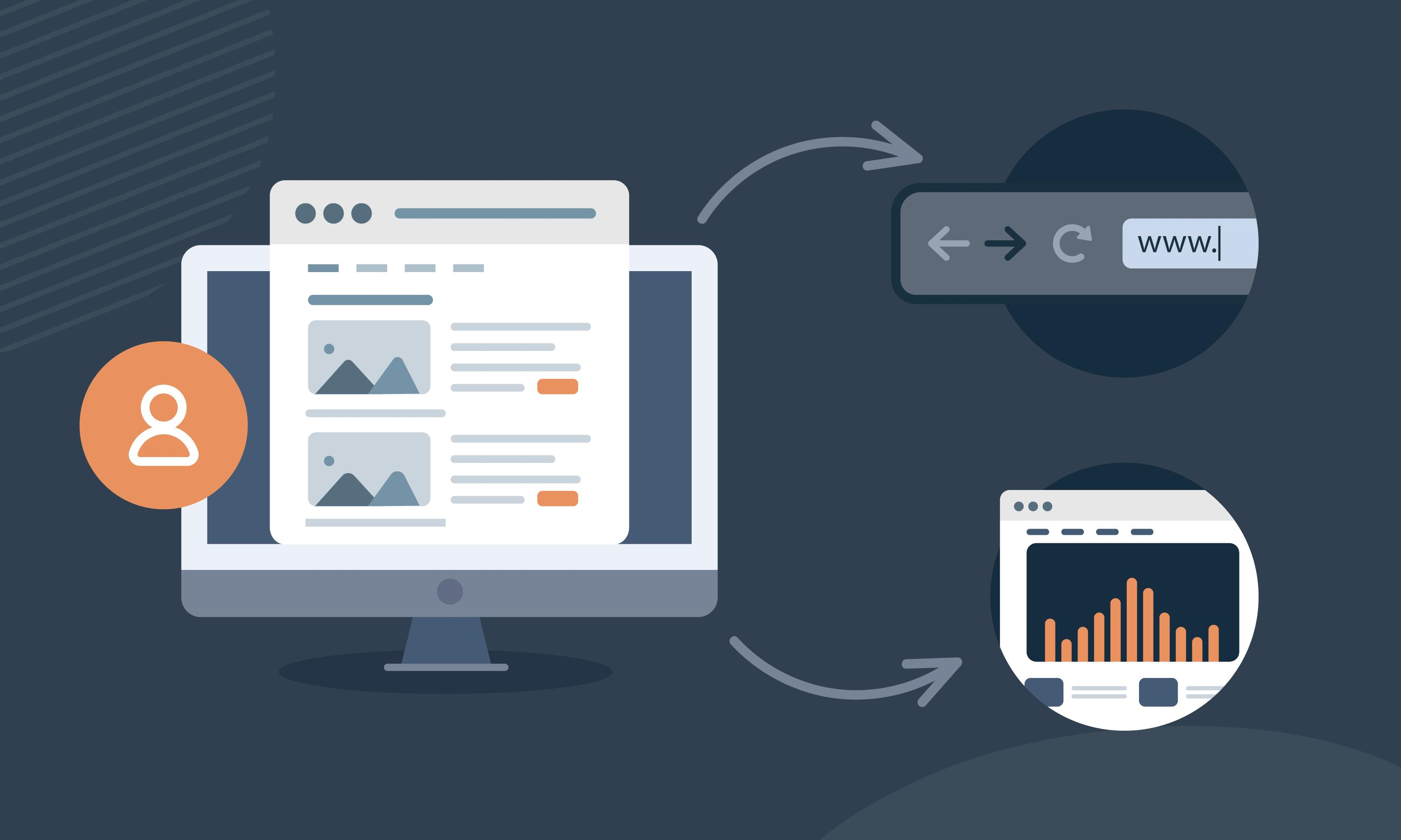Remarketing: should I apply it in my business?